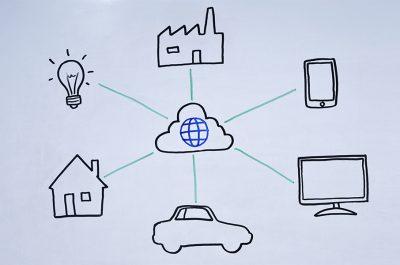 Internet das Coisas- projetando possibilidades (nem tão) futuras