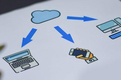 Internet nas nuvens - Como funciona a hospedagem de sites em ambientes virtuais